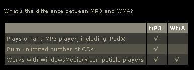 mp3/WMA comparison chart